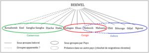 bekwel3